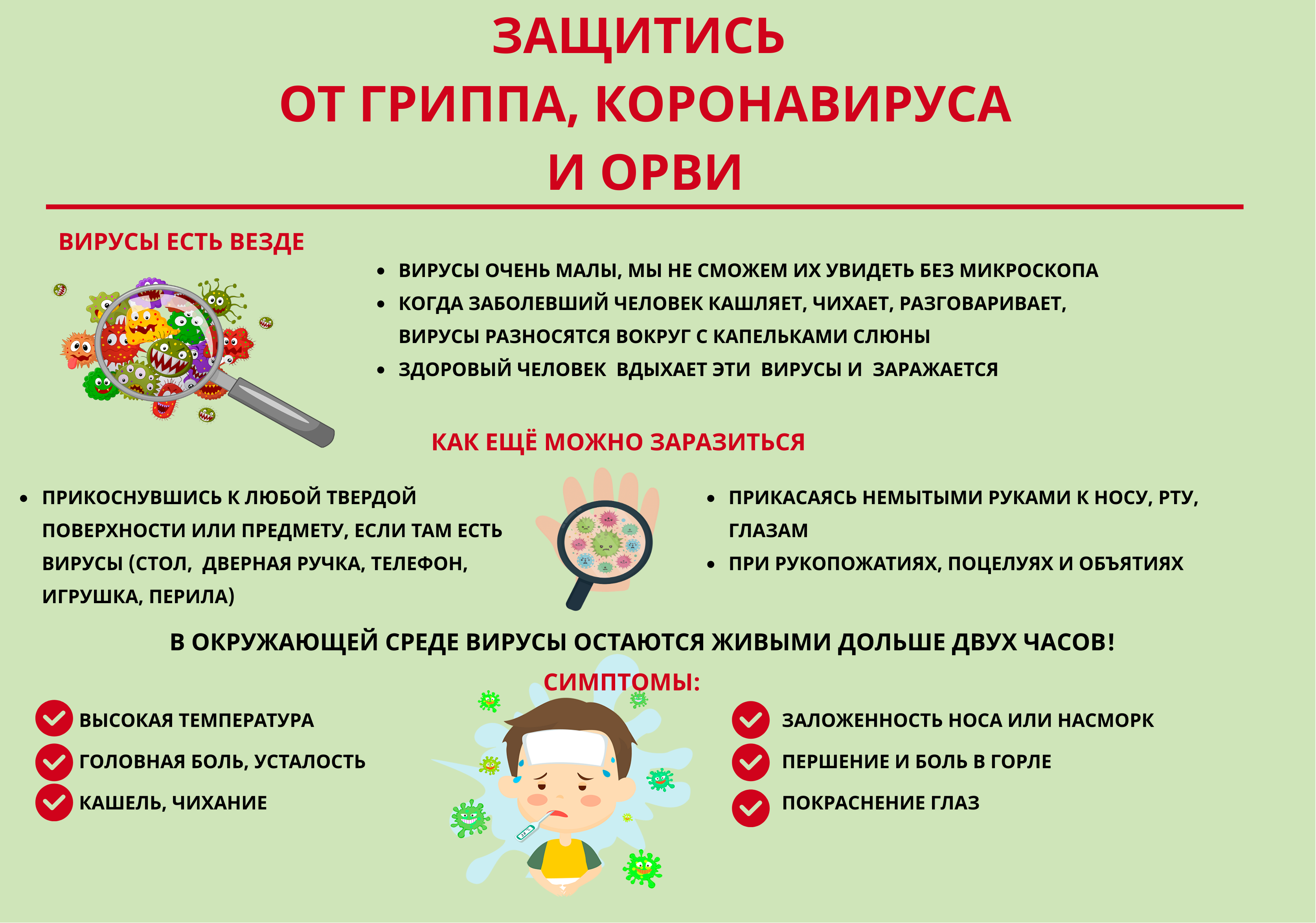 Гигиена при гриппе, коронавирусной инфекции и других ОРВИ.